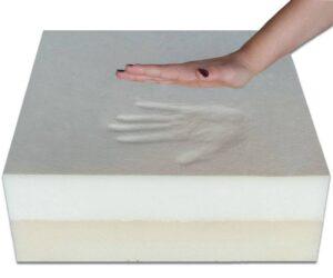 Υλικό Memory Foam
